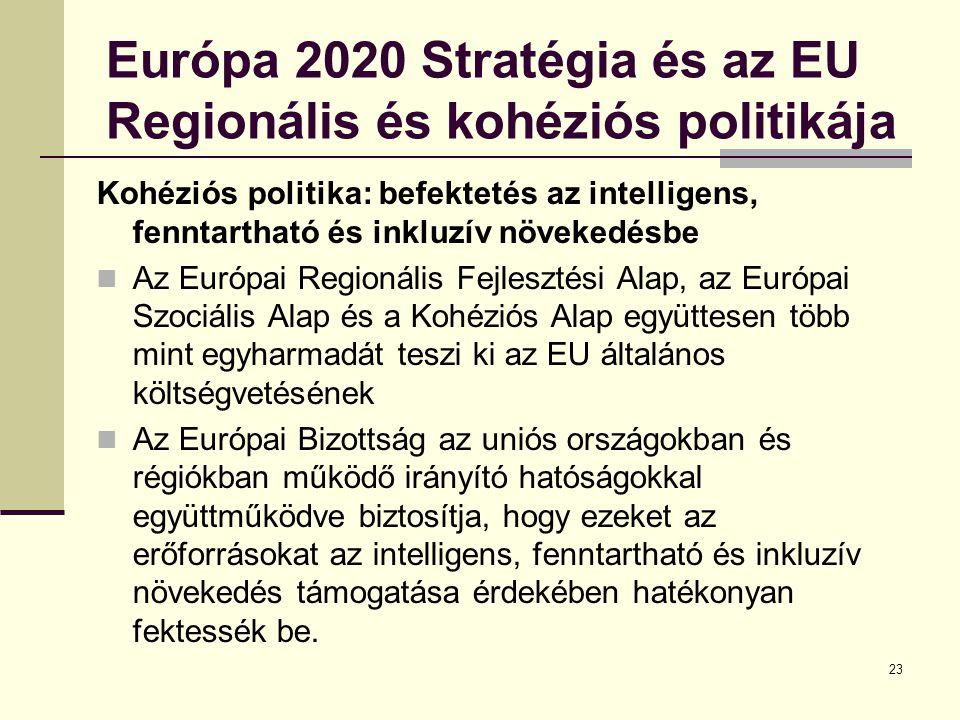 23 Európa 2020 Stratégia és az EU Regionális és kohéziós politikája Kohéziós politika: befektetés az intelligens, fenntartható és inkluzív növekedésbe Az Európai Regionális Fejlesztési Alap, az Európai Szociális Alap és a Kohéziós Alap együttesen több mint egyharmadát teszi ki az EU általános költségvetésének Az Európai Bizottság az uniós országokban és régiókban működő irányító hatóságokkal együttműködve biztosítja, hogy ezeket az erőforrásokat az intelligens, fenntartható és inkluzív növekedés támogatása érdekében hatékonyan fektessék be.