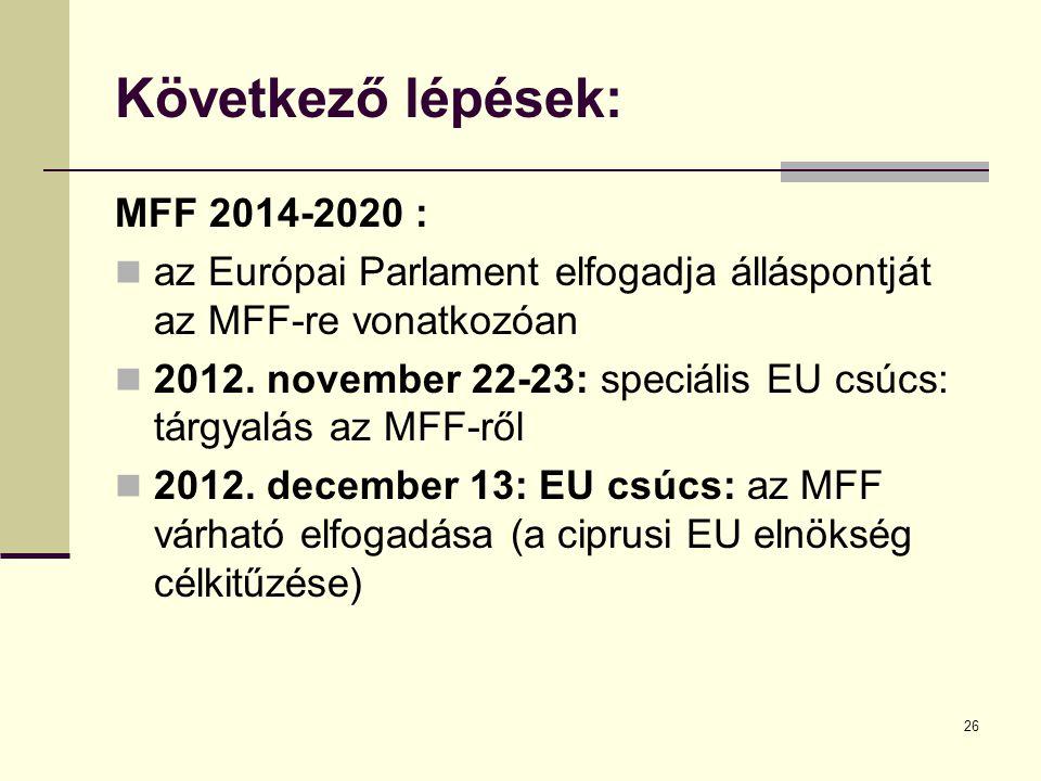 26 Következő lépések: MFF 2014-2020 : az Európai Parlament elfogadja álláspontját az MFF-re vonatkozóan 2012.