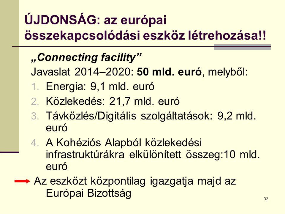 32 ÚJDONSÁG: az európai összekapcsolódási eszköz létrehozása!.