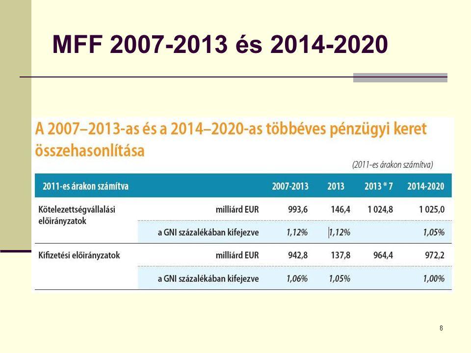 8 MFF 2007-2013 és 2014-2020