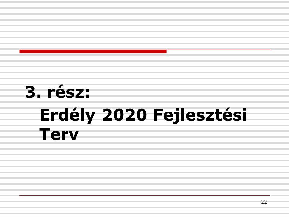 22 3. rész: Erdély 2020 Fejlesztési Terv