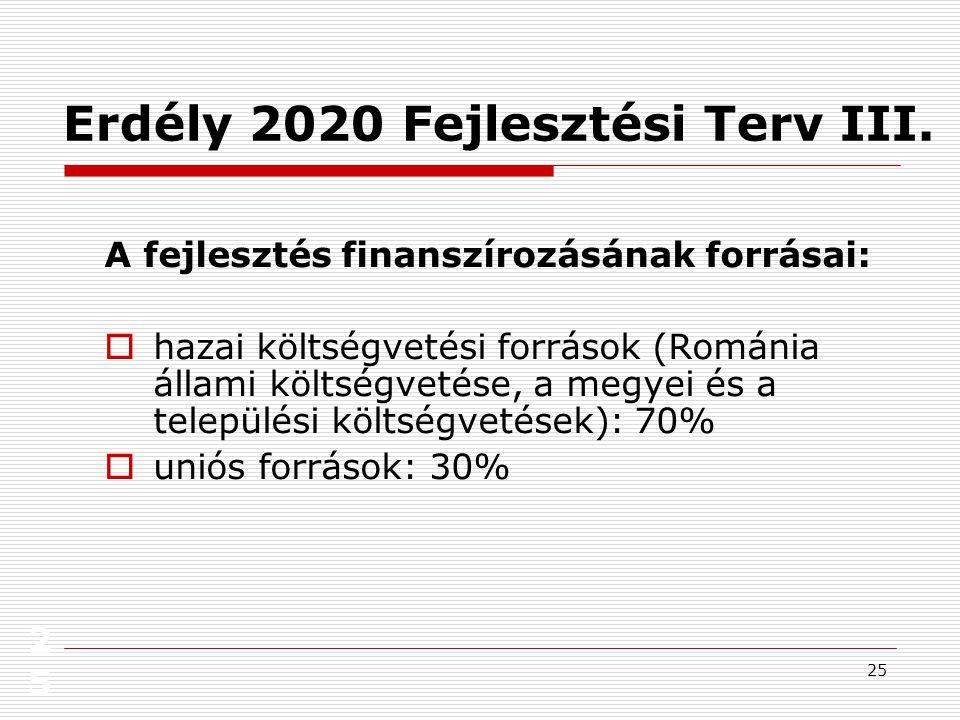 25 25 Erdély 2020 Fejlesztési Terv III.