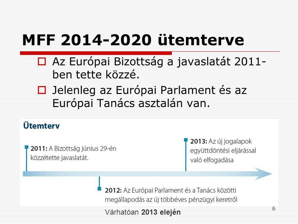 6 MFF 2014-2020 ütemterve  Az Európai Bizottság a javaslatát 2011- ben tette közzé.