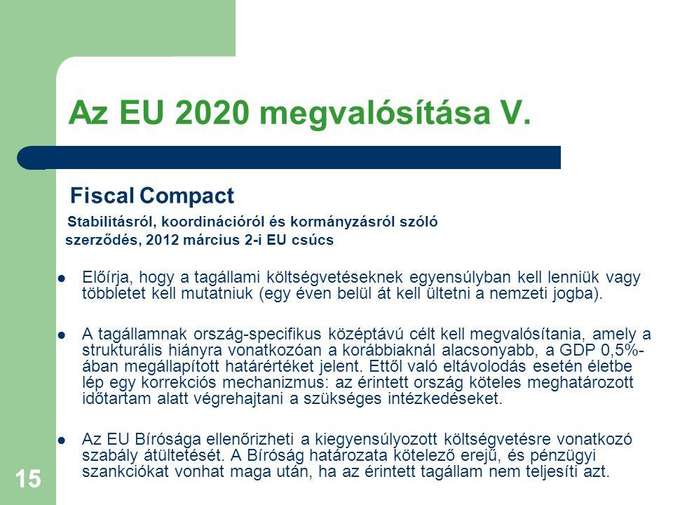 15 Az EU 2020 megvalósítása V.