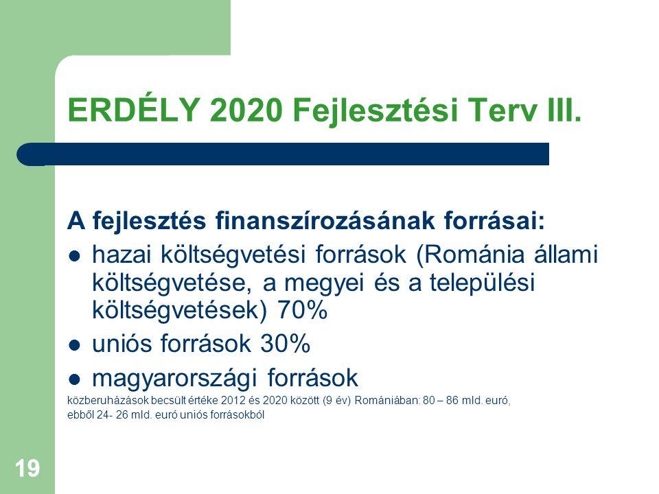19 ERDÉLY 2020 Fejlesztési Terv III.