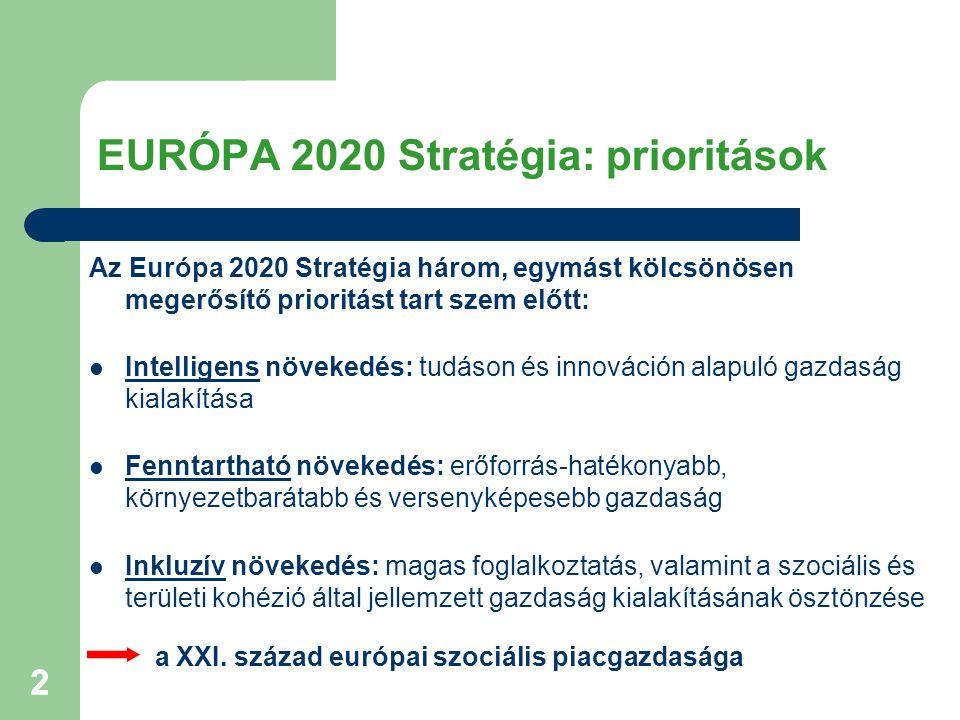 22 EURÓPA 2020 Stratégia: prioritások Az Európa 2020 Stratégia három, egymást kölcsönösen megerősítő prioritást tart szem előtt: Intelligens növekedés: tudáson és innováción alapuló gazdaság kialakítása Fenntartható növekedés: erőforrás-hatékonyabb, környezetbarátabb és versenyképesebb gazdaság Inkluzív növekedés: magas foglalkoztatás, valamint a szociális és területi kohézió által jellemzett gazdaság kialakításának ösztönzése a XXI.