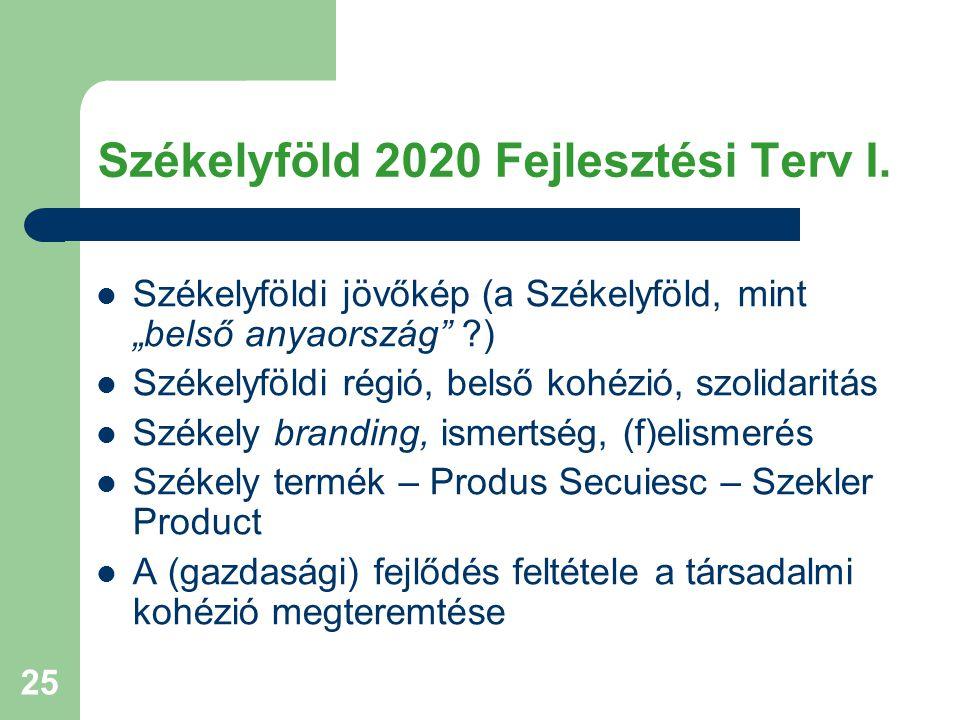 25 Székelyföld 2020 Fejlesztési Terv I.