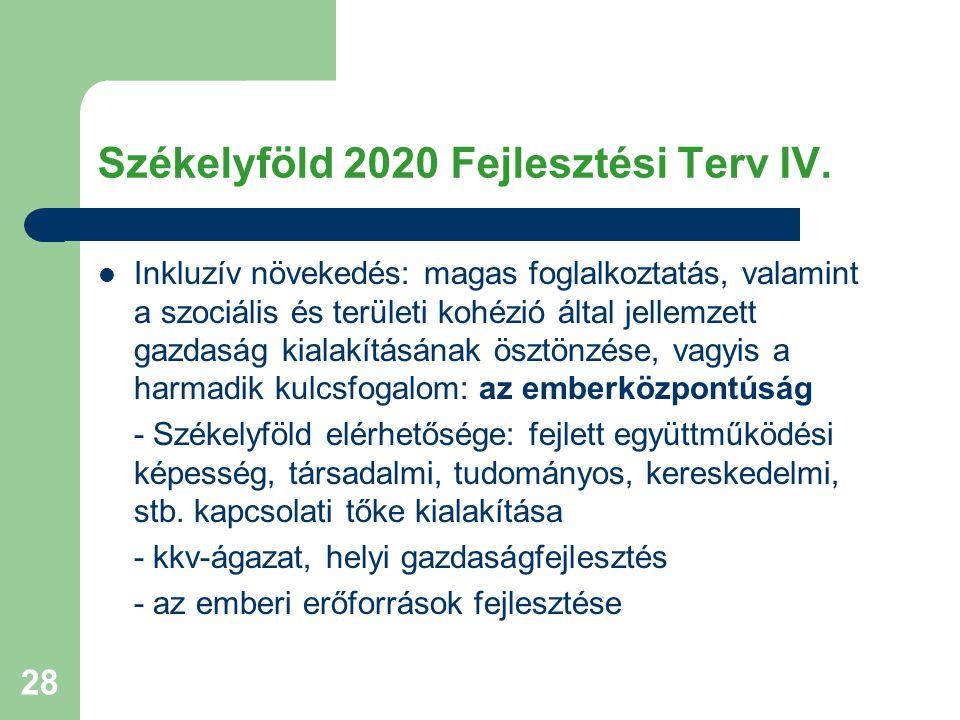 28 Székelyföld 2020 Fejlesztési Terv IV.