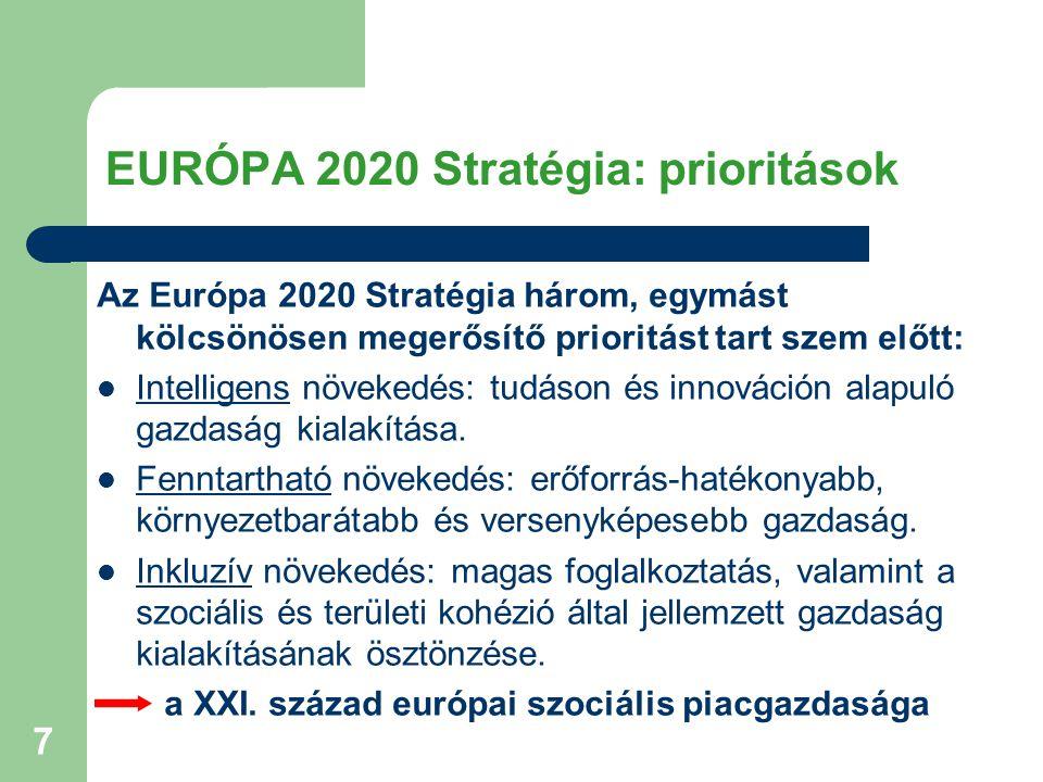 7 EURÓPA 2020 Stratégia: prioritások Az Európa 2020 Stratégia három, egymást kölcsönösen megerősítő prioritást tart szem előtt: Intelligens növekedés: tudáson és innováción alapuló gazdaság kialakítása.