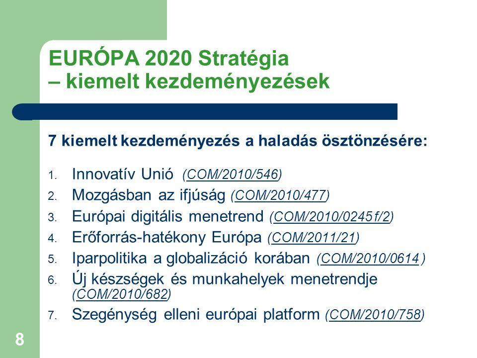 8 EURÓPA 2020 Stratégia – kiemelt kezdeményezések 7 kiemelt kezdeményezés a haladás ösztönzésére: 1.