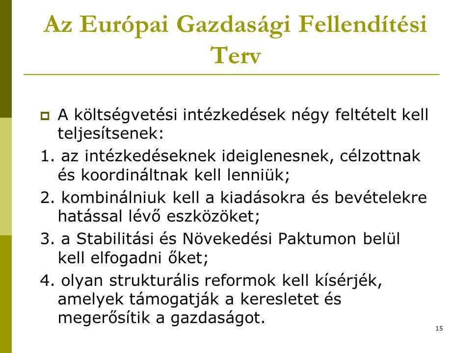 15 Az Európai Gazdasági Fellendítési Terv  A költségvetési intézkedések négy feltételt kell teljesítsenek: 1. az intézkedéseknek ideiglenesnek, célzo