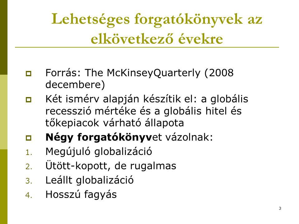 3 Lehetséges forgatókönyvek az elkövetkező évekre  Forrás: The McKinseyQuarterly (2008 decembere)  Két ismérv alapján készítik el: a globális recesszió mértéke és a globális hitel és tőkepiacok várható állapota  Négy forgatókönyvet vázolnak: 1.