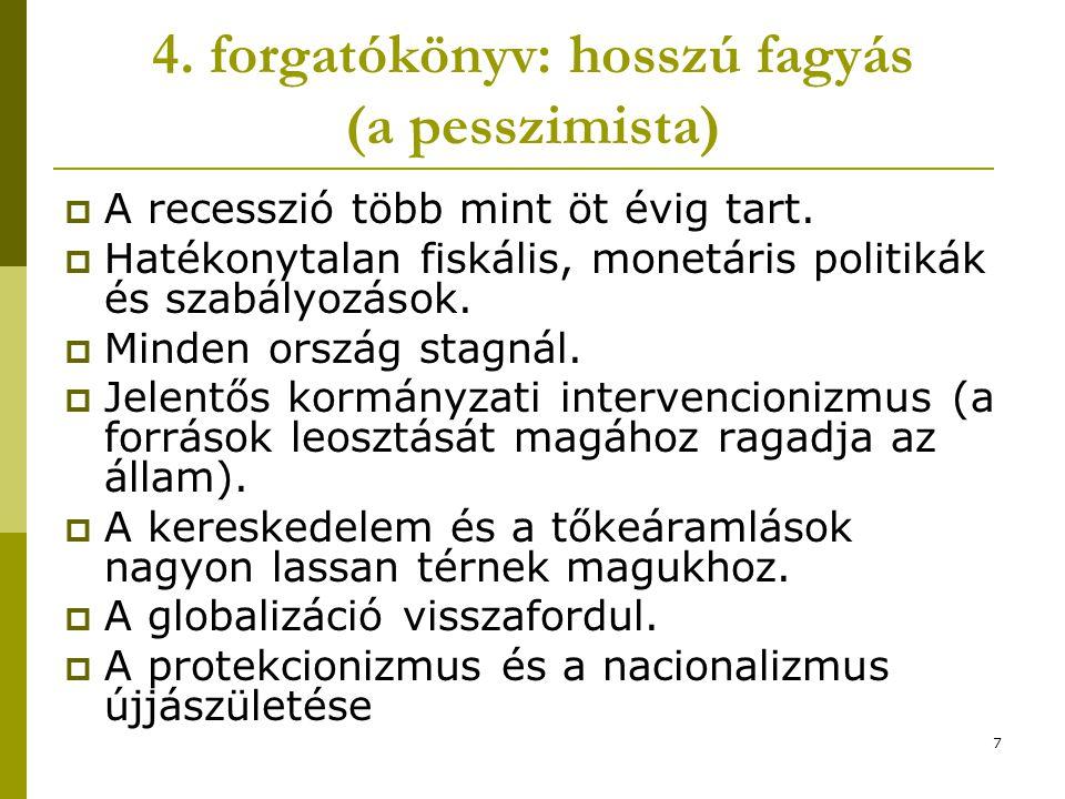 7 4. forgatókönyv: hosszú fagyás (a pesszimista)  A recesszió több mint öt évig tart.  Hatékonytalan fiskális, monetáris politikák és szabályozások.