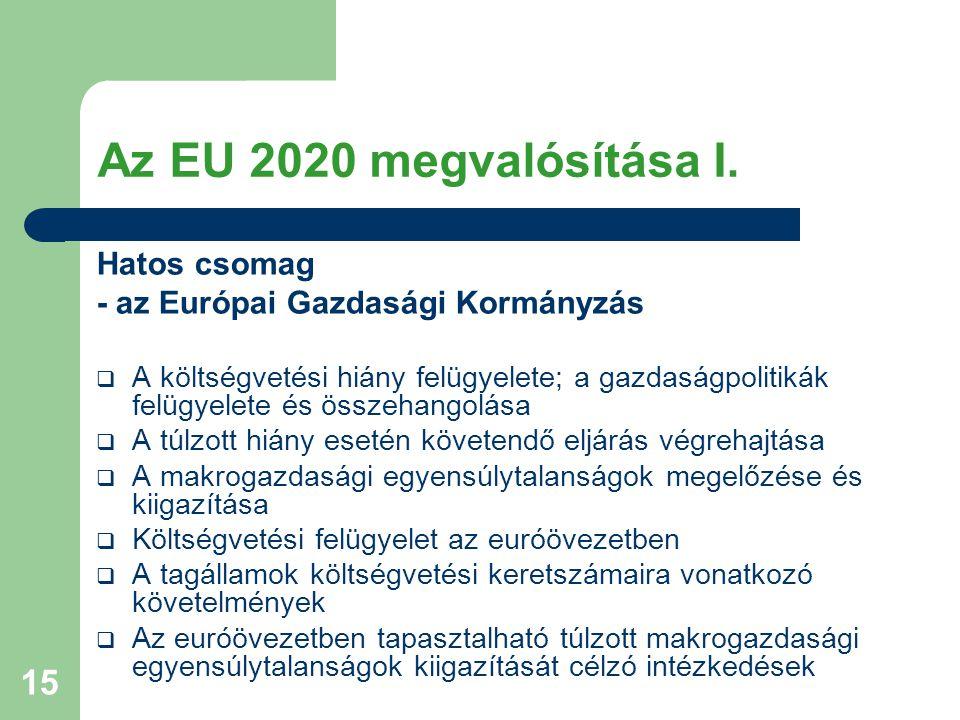 15 Az EU 2020 megvalósítása I. Hatos csomag - az Európai Gazdasági Kormányzás  A költségvetési hiány felügyelete; a gazdaságpolitikák felügyelete és