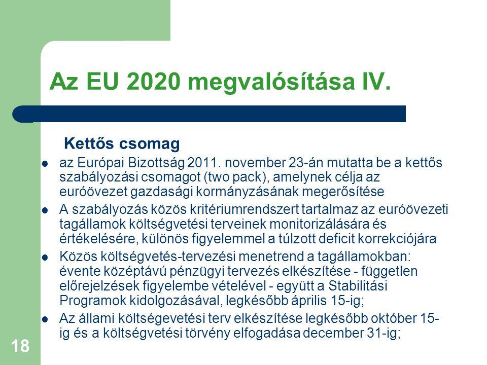 18 Az EU 2020 megvalósítása IV. Kettős csomag az Európai Bizottság 2011. november 23-án mutatta be a kettős szabályozási csomagot (two pack), amelynek
