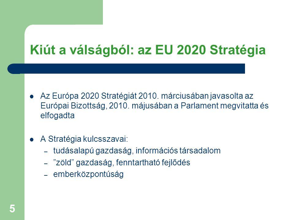 5 Kiút a válságból: az EU 2020 Stratégia Az Európa 2020 Stratégiát 2010. márciusában javasolta az Európai Bizottság, 2010. májusában a Parlament megvi
