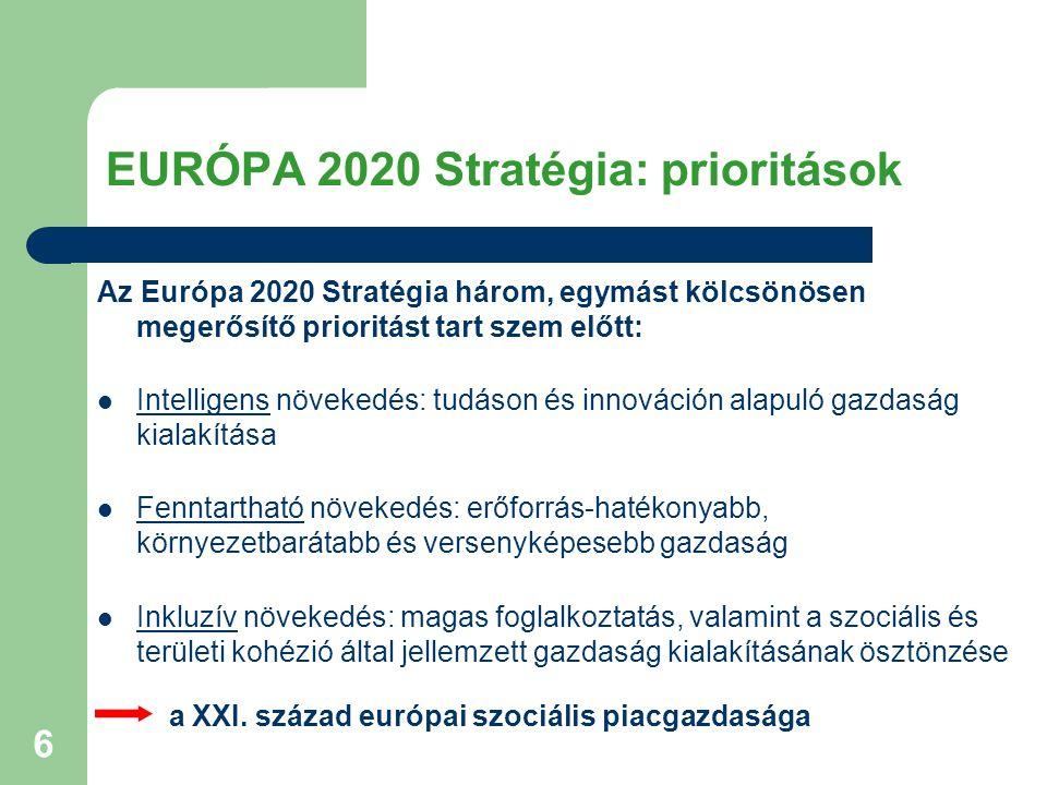 6 EURÓPA 2020 Stratégia: prioritások Az Európa 2020 Stratégia három, egymást kölcsönösen megerősítő prioritást tart szem előtt: Intelligens növekedés: