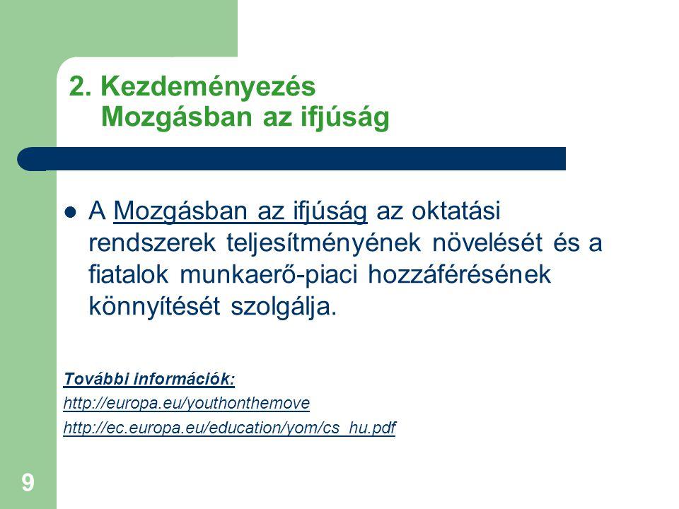 30 www.winklergyula.eu winkler@rmdsz.ro