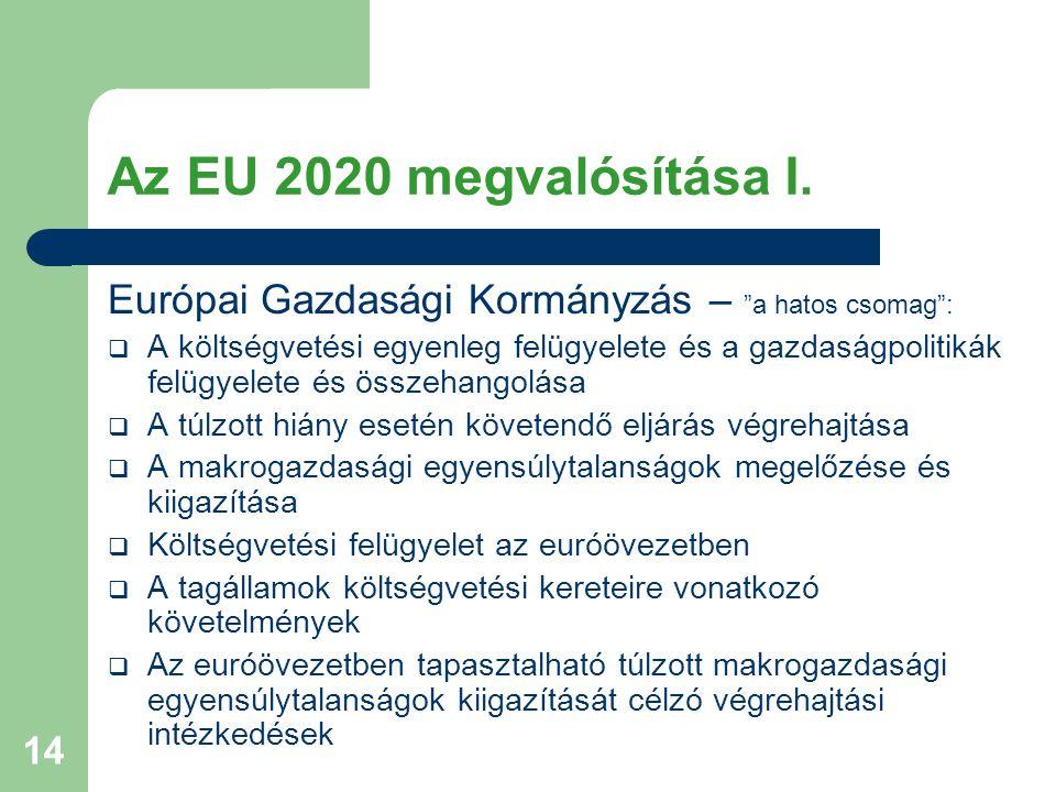 14 Az EU 2020 megvalósítása I.