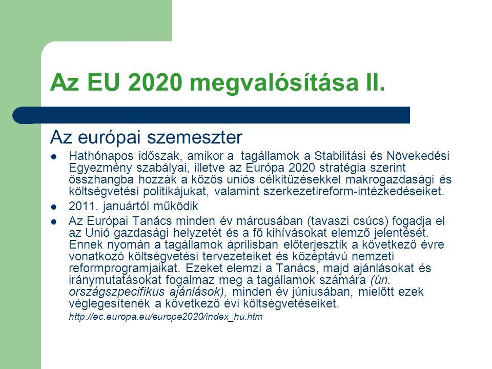 Az EU 2020 megvalósítása II.