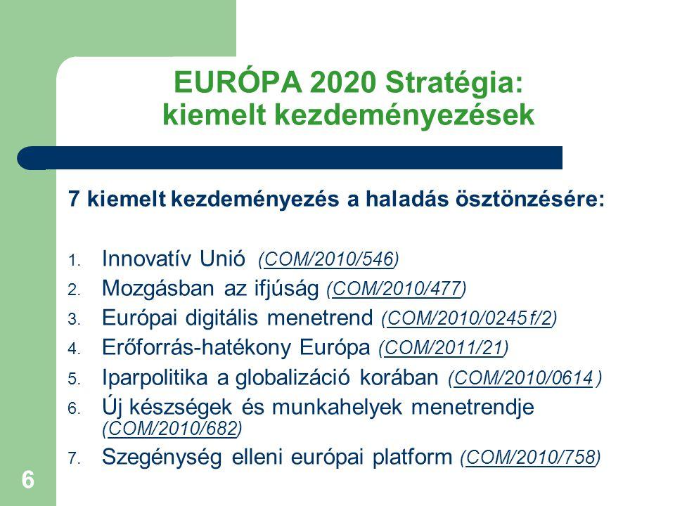 6 EURÓPA 2020 Stratégia: kiemelt kezdeményezések 7 kiemelt kezdeményezés a haladás ösztönzésére: 1.