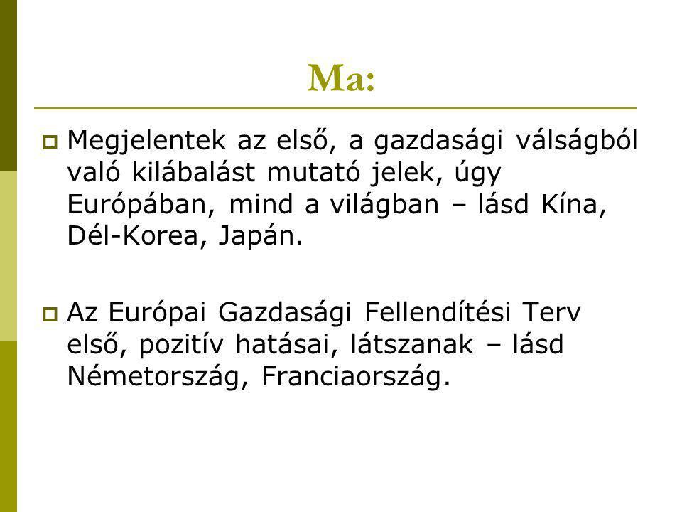 Ma:  Megjelentek az első, a gazdasági válságból való kilábalást mutató jelek, úgy Európában, mind a világban – lásd Kína, Dél-Korea, Japán.  Az Euró