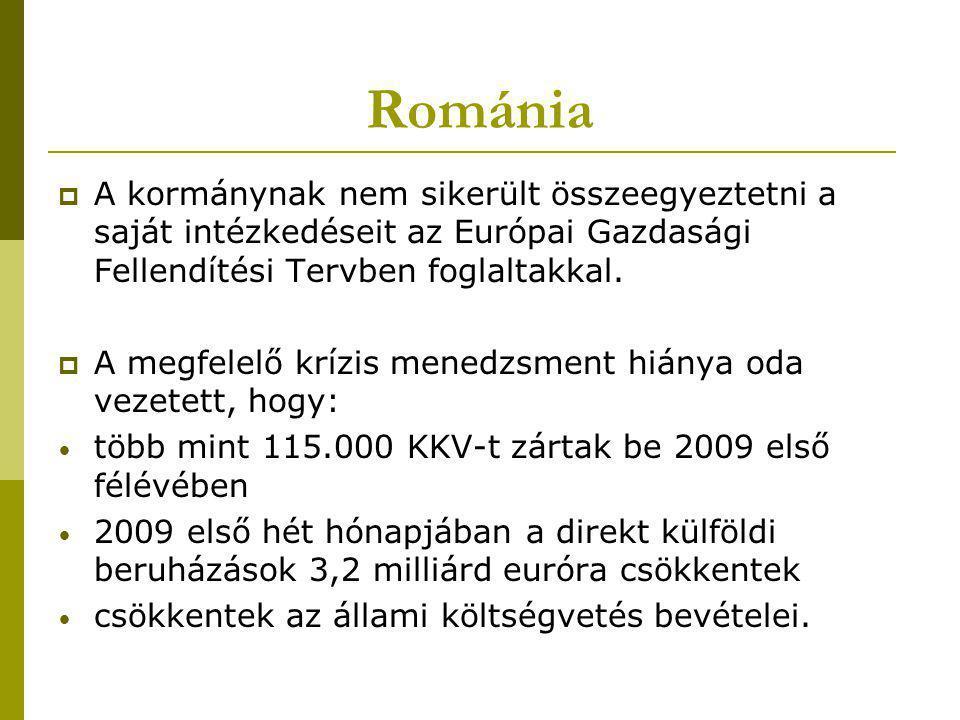 Románia  A kormánynak nem sikerült összeegyeztetni a saját intézkedéseit az Európai Gazdasági Fellendítési Tervben foglaltakkal.  A megfelelő krízis