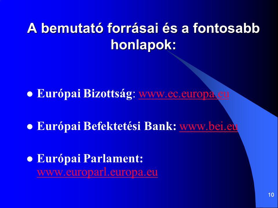 10 A bemutató forrásai és a fontosabb honlapok: Európai Bizottság: www.ec.europa.euwww.ec.europa.eu Európai Befektetési Bank: www.bei.euwww.bei.eu Európai Parlament: www.europarl.europa.eu