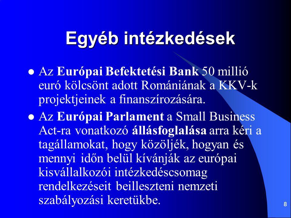 8 Egyéb intézkedések Az Európai Befektetési Bank 50 millió euró kölcsönt adott Romániának a KKV-k projektjeinek a finanszírozására. Az Európai Parlame