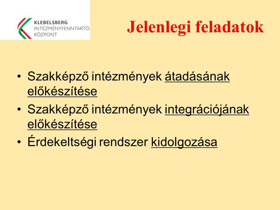 Jelenlegi feladatok Szakképző intézmények átadásának előkészítése Szakképző intézmények integrációjának előkészítése Érdekeltségi rendszer kidolgozása