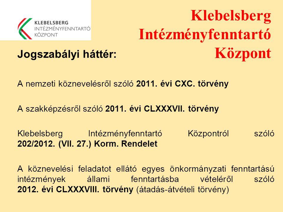 Jogszabályi háttér: A nemzeti köznevelésről szóló 2011. évi CXC. törvény A szakképzésről szóló 2011. évi CLXXXVII. törvény Klebelsberg Intézményfennta