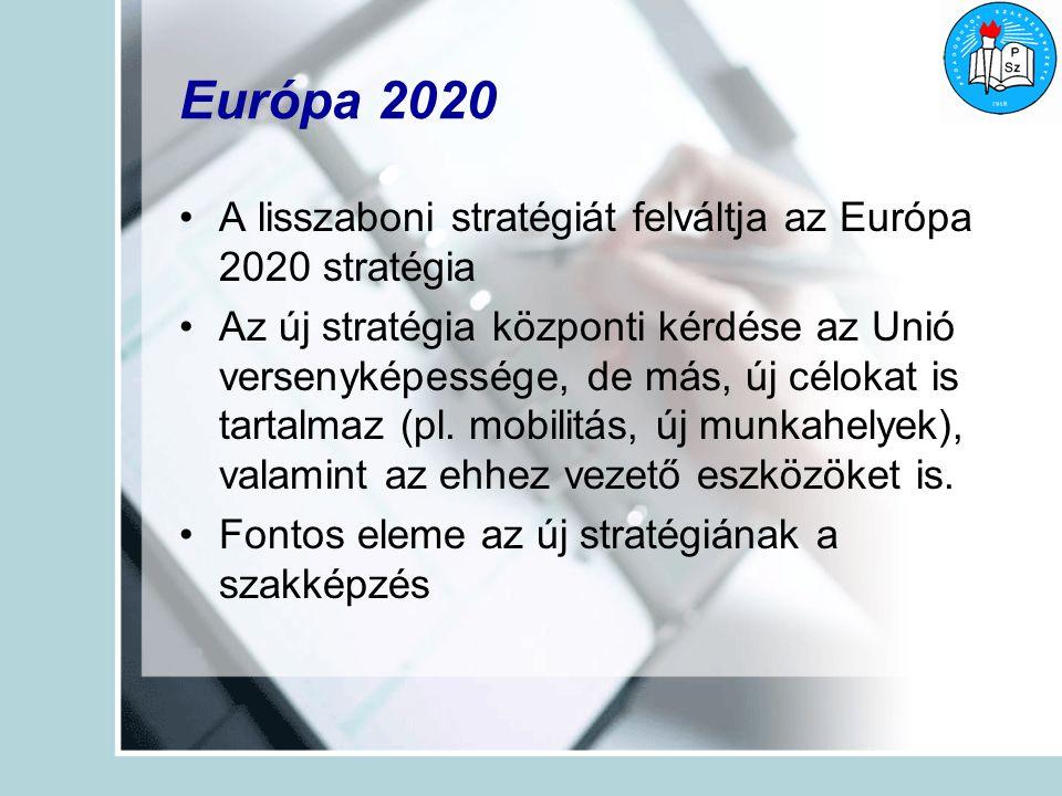 Európa 2020 A lisszaboni stratégiát felváltja az Európa 2020 stratégia Az új stratégia központi kérdése az Unió versenyképessége, de más, új célokat is tartalmaz (pl.
