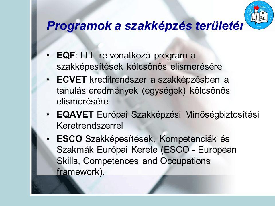Programok a szakképzés területén EQF: LLL-re vonatkozó program a szakképesítések kölcsönös elismerésére ECVET kreditrendszer a szakképzésben a tanulás eredmények (egységek) kölcsönös elismerésére EQAVET Európai Szakképzési Minőségbiztosítási Keretrendszerrel ESCO Szakképesítések, Kompetenciák és Szakmák Európai Kerete (ESCO - European Skills, Competences and Occupations framework).