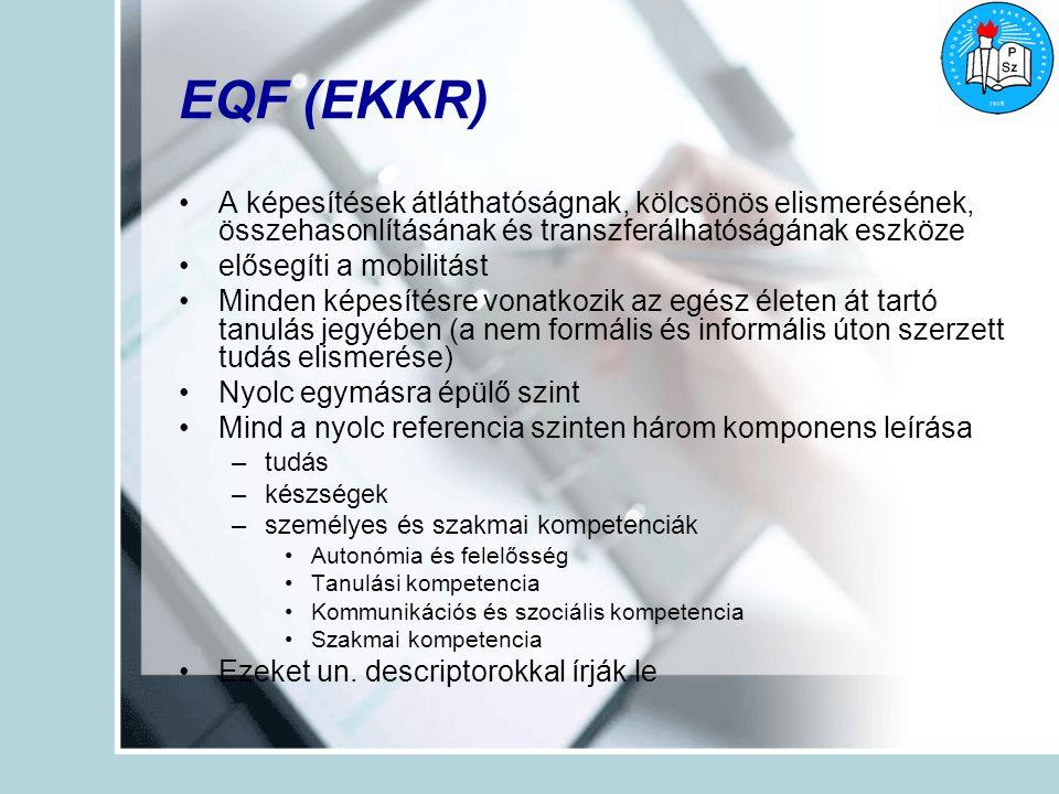 EQF (EKKR) A képesítések átláthatóságnak, kölcsönös elismerésének, összehasonlításának és transzferálhatóságának eszköze elősegíti a mobilitást Minden