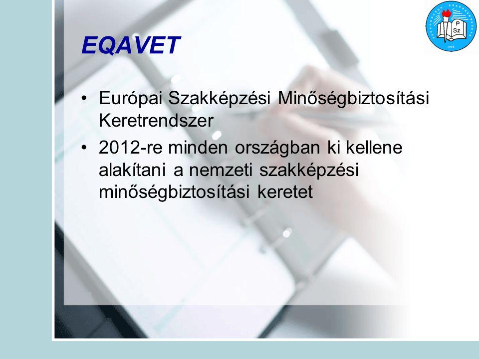 EQAVET Európai Szakképzési Minőségbiztosítási Keretrendszer 2012-re minden országban ki kellene alakítani a nemzeti szakképzési minőségbiztosítási ker