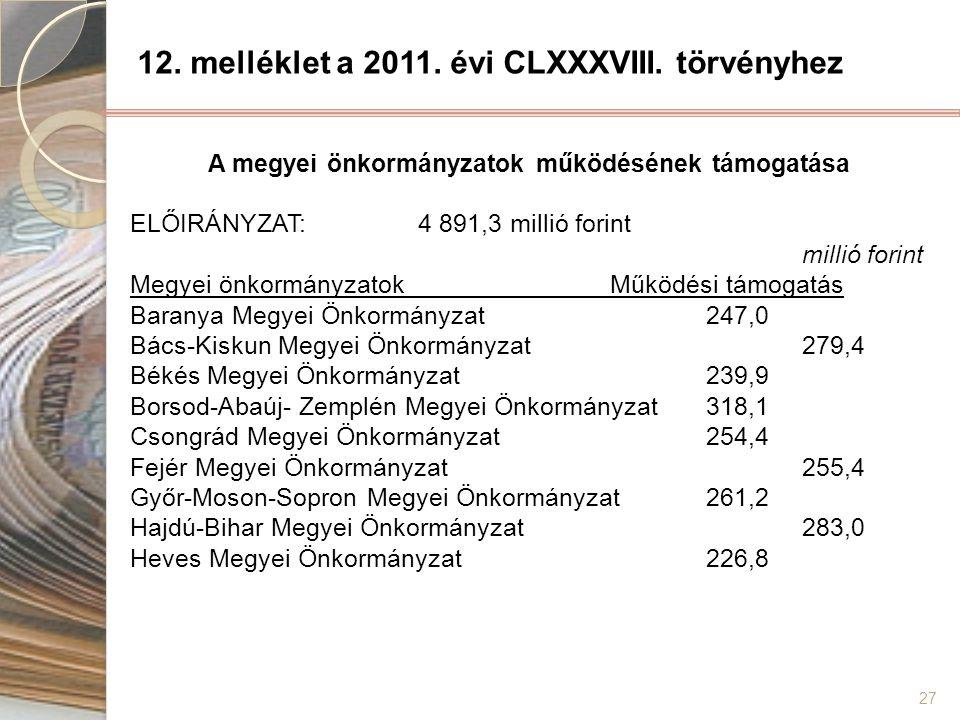 27 12. melléklet a 2011. évi CLXXXVIII. törvényhez A megyei önkormányzatok működésének támogatása ELŐIRÁNYZAT: 4 891,3 millió forint millió forint Meg