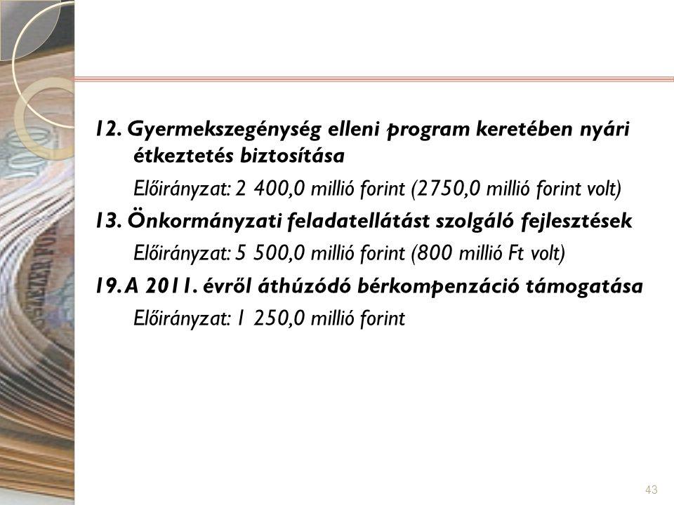 43 12. Gyermekszegénység elleni program keretében nyári étkeztetés biztosítása Előirányzat: 2 400,0 millió forint (2750,0 millió forint volt) 13. Önko