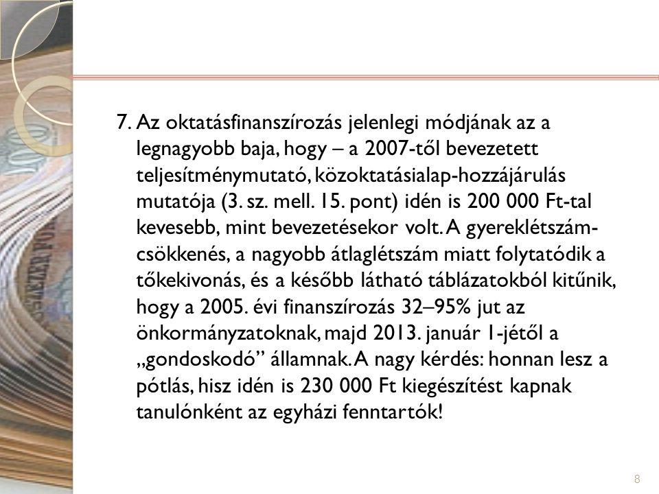7.Az oktatásfinanszírozás jelenlegi módjának az a legnagyobb baja, hogy – a 2007-től bevezetett teljesítménymutató, közoktatásialap-hozzájárulás mutat