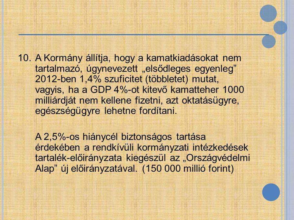 """10.A Kormány állítja, hogy a kamatkiadásokat nem tartalmazó, úgynevezett """"elsődleges egyenleg"""" 2012-ben 1,4% szuficitet (többletet) mutat, vagyis, ha"""