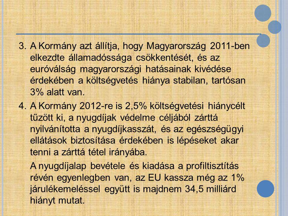 3.A Kormány azt állítja, hogy Magyarország 2011-ben elkezdte államadóssága csökkentését, és az euróválság magyarországi hatásainak kivédése érdekében