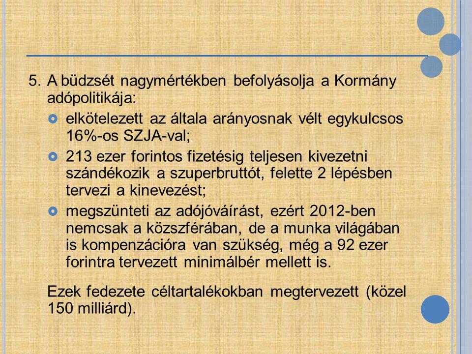 5. A büdzsét nagymértékben befolyásolja a Kormány adópolitikája:  elkötelezett az általa arányosnak vélt egykulcsos 16%-os SZJA-val;  213 ezer forin