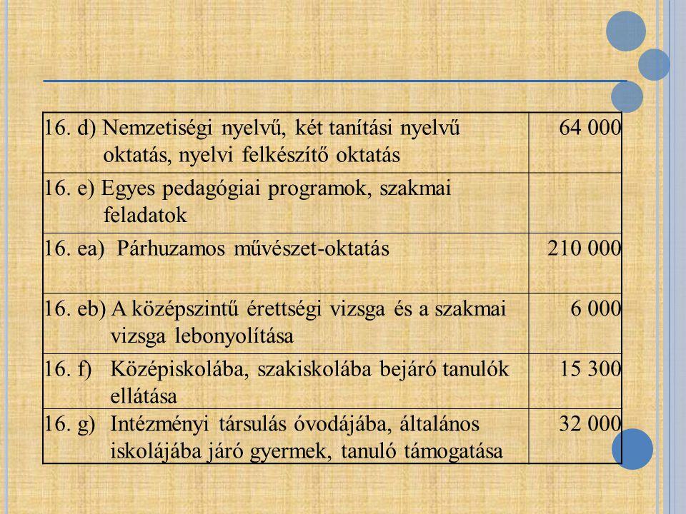 16. d) Nemzetiségi nyelvű, két tanítási nyelvű oktatás, nyelvi felkészítő oktatás 64 000 16. e) Egyes pedagógiai programok, szakmai feladatok 16. ea)