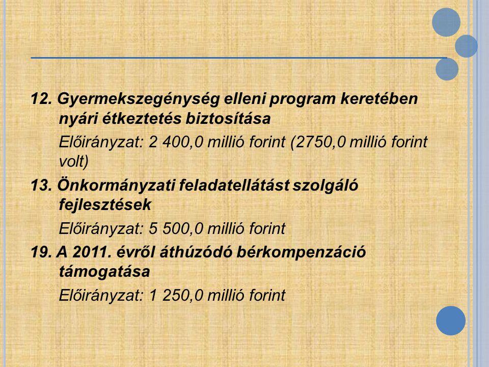 12. Gyermekszegénység elleni program keretében nyári étkeztetés biztosítása Előirányzat: 2 400,0 millió forint (2750,0 millió forint volt) 13. Önkormá