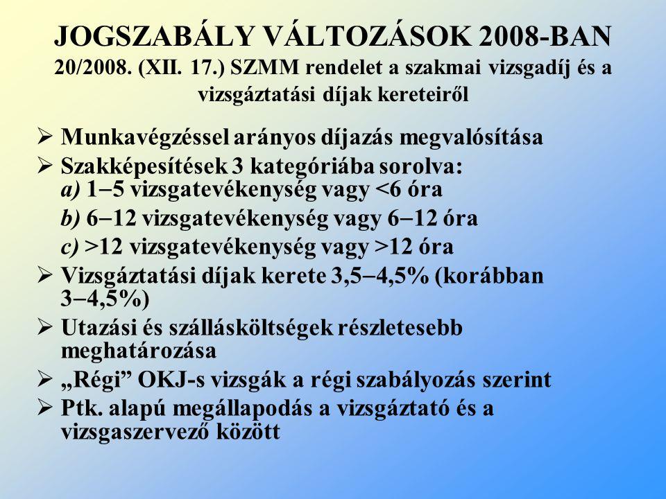 JOGSZABÁLY VÁLTOZÁSOK 2008-BAN 20/2008. (XII. 17.) SZMM rendelet a szakmai vizsgadíj és a vizsgáztatási díjak kereteiről  Munkavégzéssel arányos díja