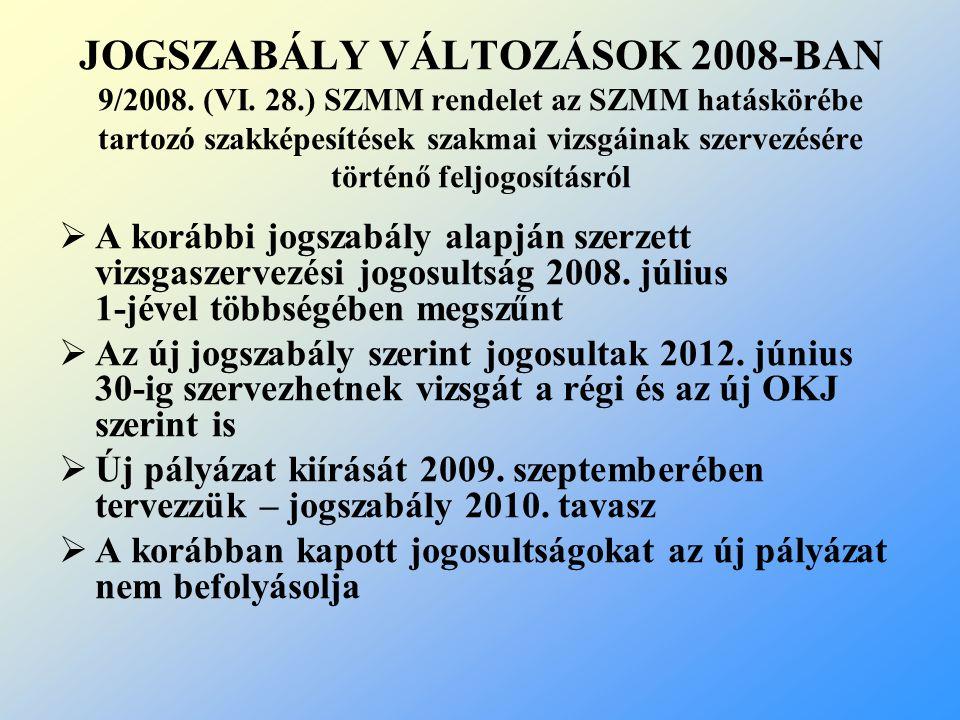JOGSZABÁLY VÁLTOZÁSOK 2008-BAN 9/2008. (VI. 28.) SZMM rendelet az SZMM hatáskörébe tartozó szakképesítések szakmai vizsgáinak szervezésére történő fel