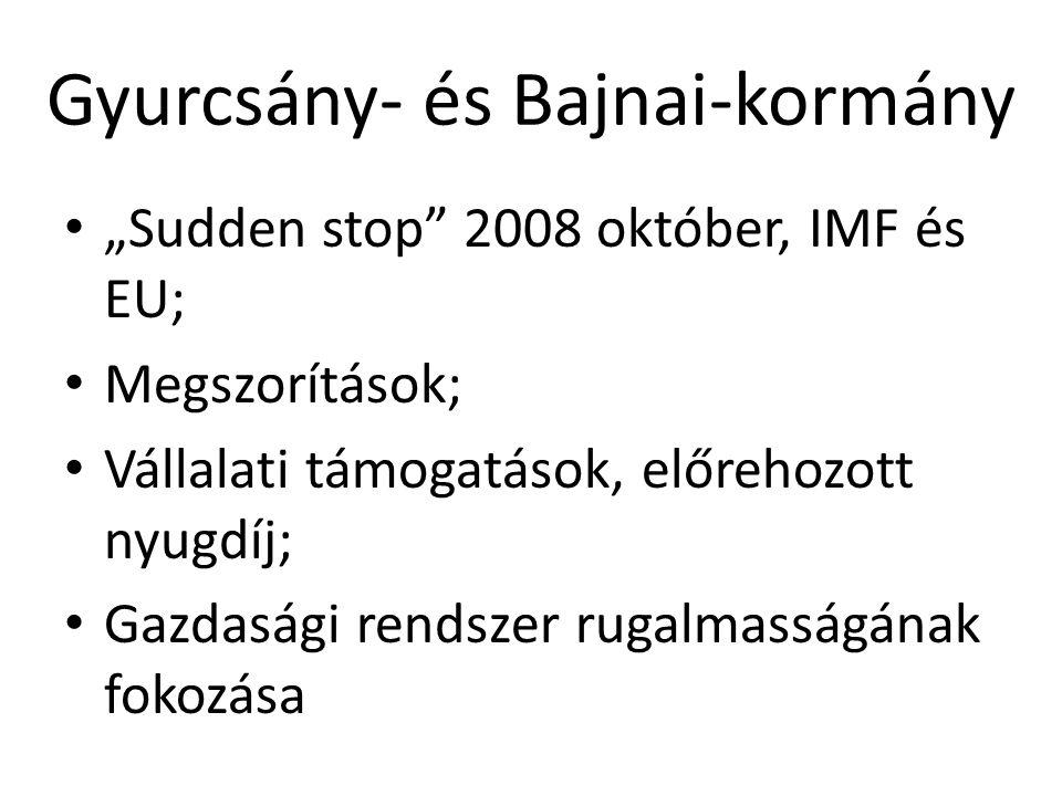 """Orbán-kormány Először élénkítési kísérlet: deficitlazítás, egykulcsos adó, megszorítások ellenzése; EU, IMF és piacok kedvezőtlen reagálása után """"nem szokványos gazdaságpolitika: """"szabadságharc és falmelléki, részben populista köntösbe öltöztetett megszorítások (bankadó); További kedvezmények jómódúaknak (végtörlesztés); Állam közvetlen szerepének erősítése: államosítások – """"stratégiai cégek"""