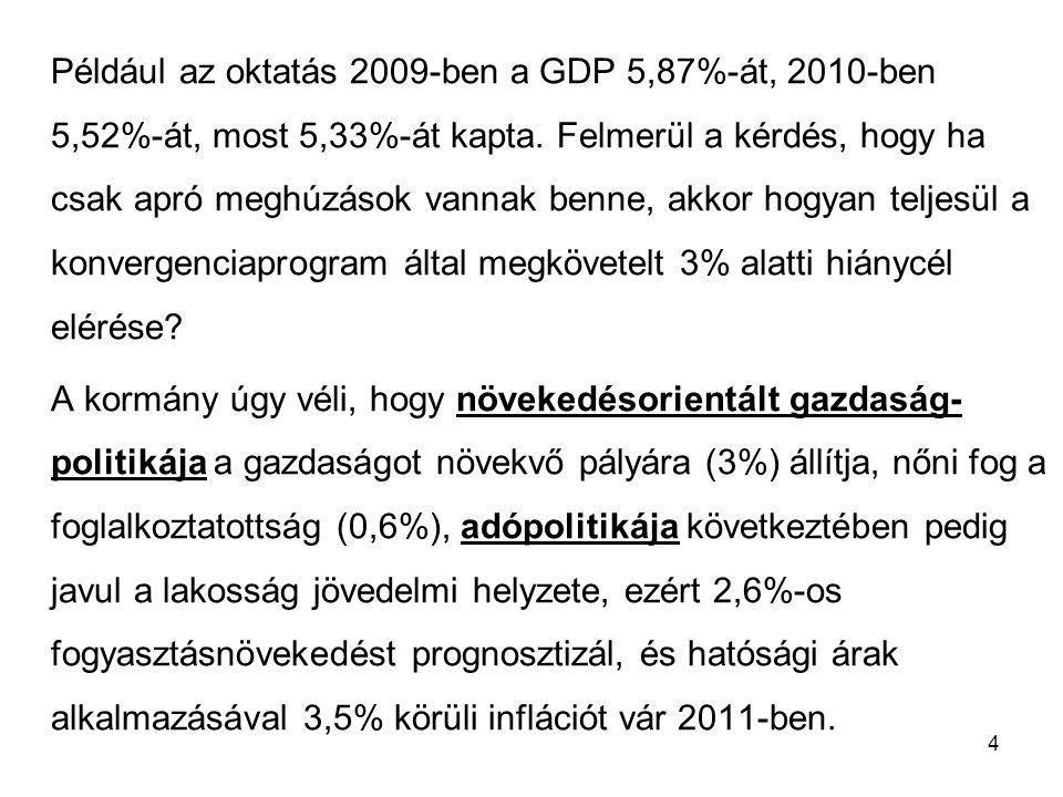 4 Például az oktatás 2009-ben a GDP 5,87%-át, 2010-ben 5,52%-át, most 5,33%-át kapta. Felmerül a kérdés, hogy ha csak apró meghúzások vannak benne, ak
