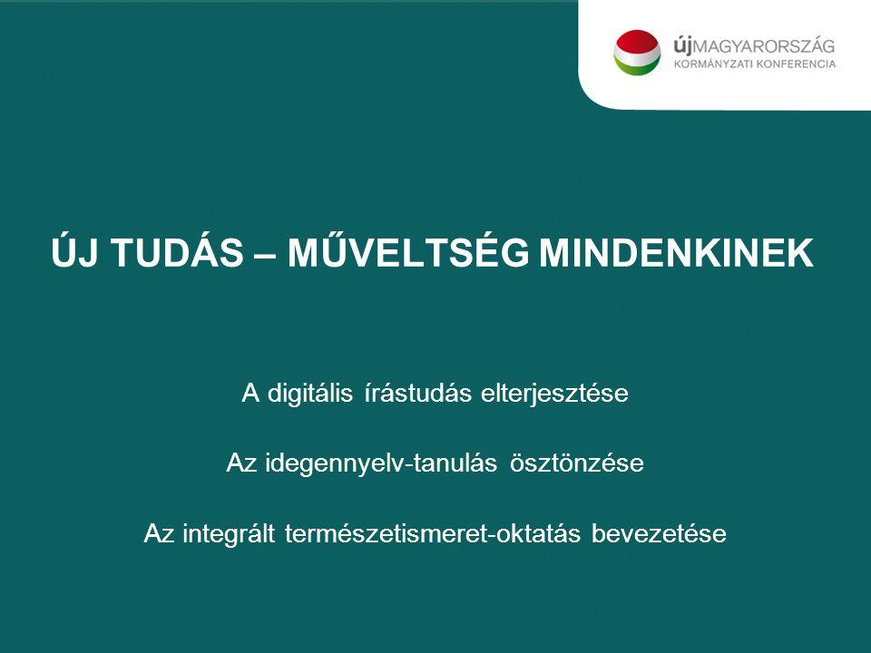 ÚJ TUDÁS – MŰVELTSÉG MINDENKINEK A digitális írástudás elterjesztése Az idegennyelv-tanulás ösztönzése Az integrált természetismeret-oktatás bevezetés