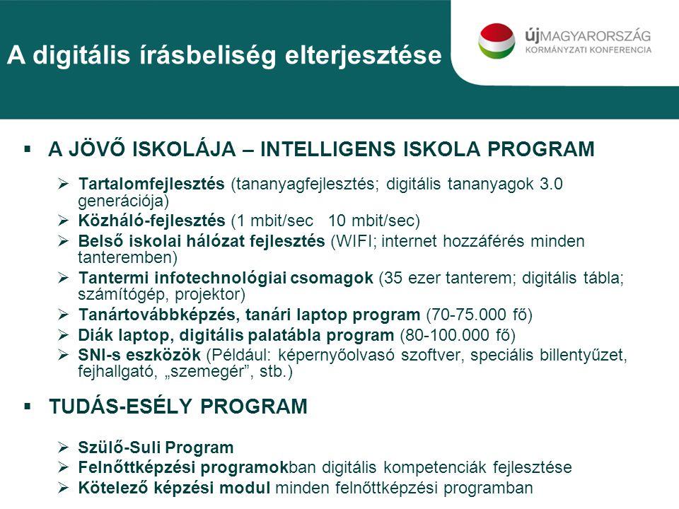  A JÖVŐ ISKOLÁJA – INTELLIGENS ISKOLA PROGRAM  Tartalomfejlesztés (tananyagfejlesztés; digitális tananyagok 3.0 generációja)  Közháló-fejlesztés (1