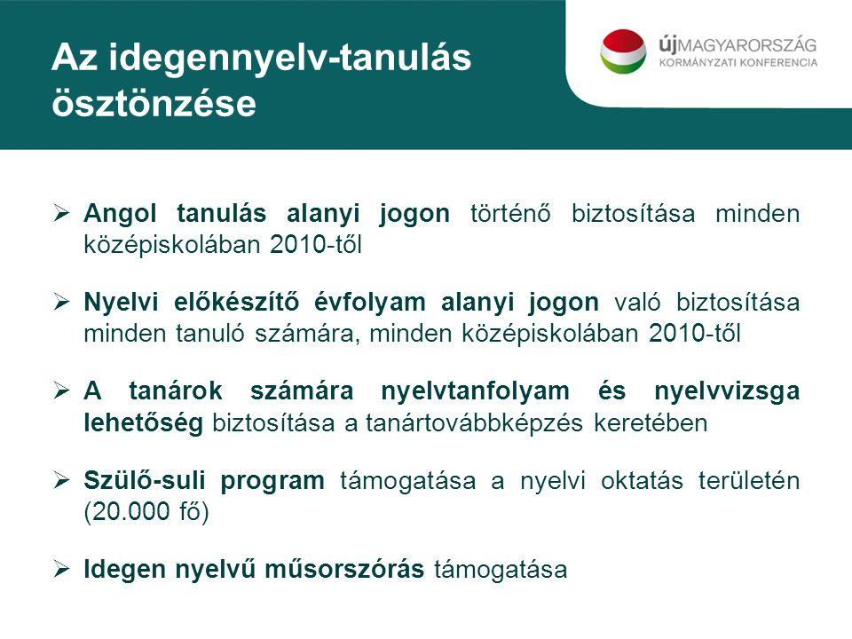  Angol tanulás alanyi jogon történő biztosítása minden középiskolában 2010-től  Nyelvi előkészítő évfolyam alanyi jogon való biztosítása minden tanu